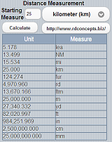 Distance Measures Conversion for iPhone & Android